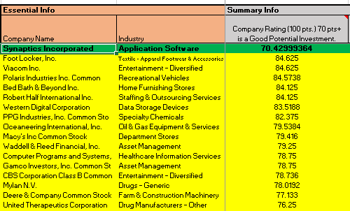 Weeks Best Stocks To Buy 02-company rating